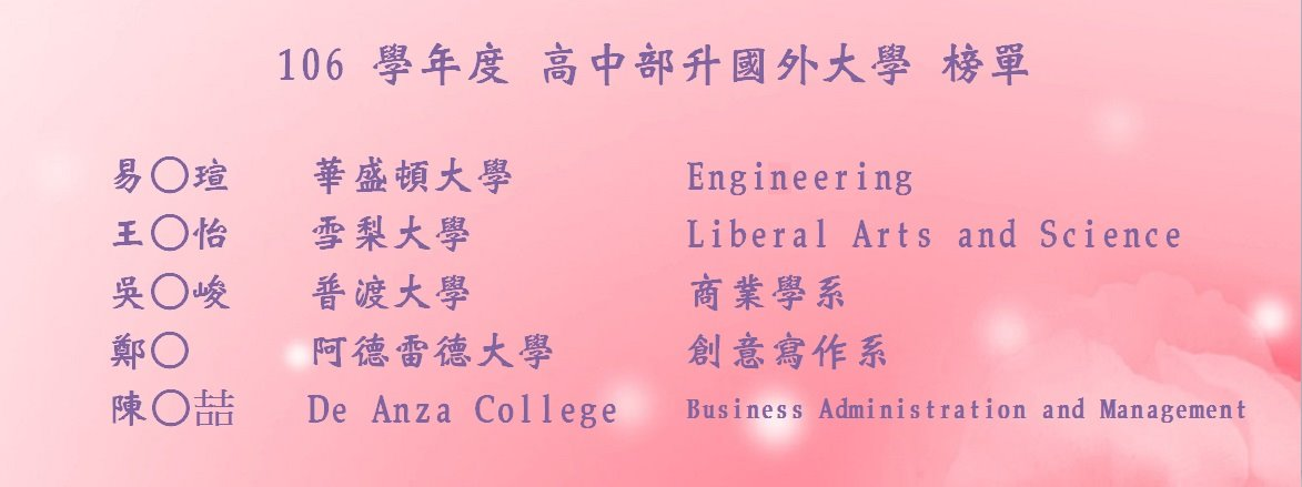 國外大學榜單