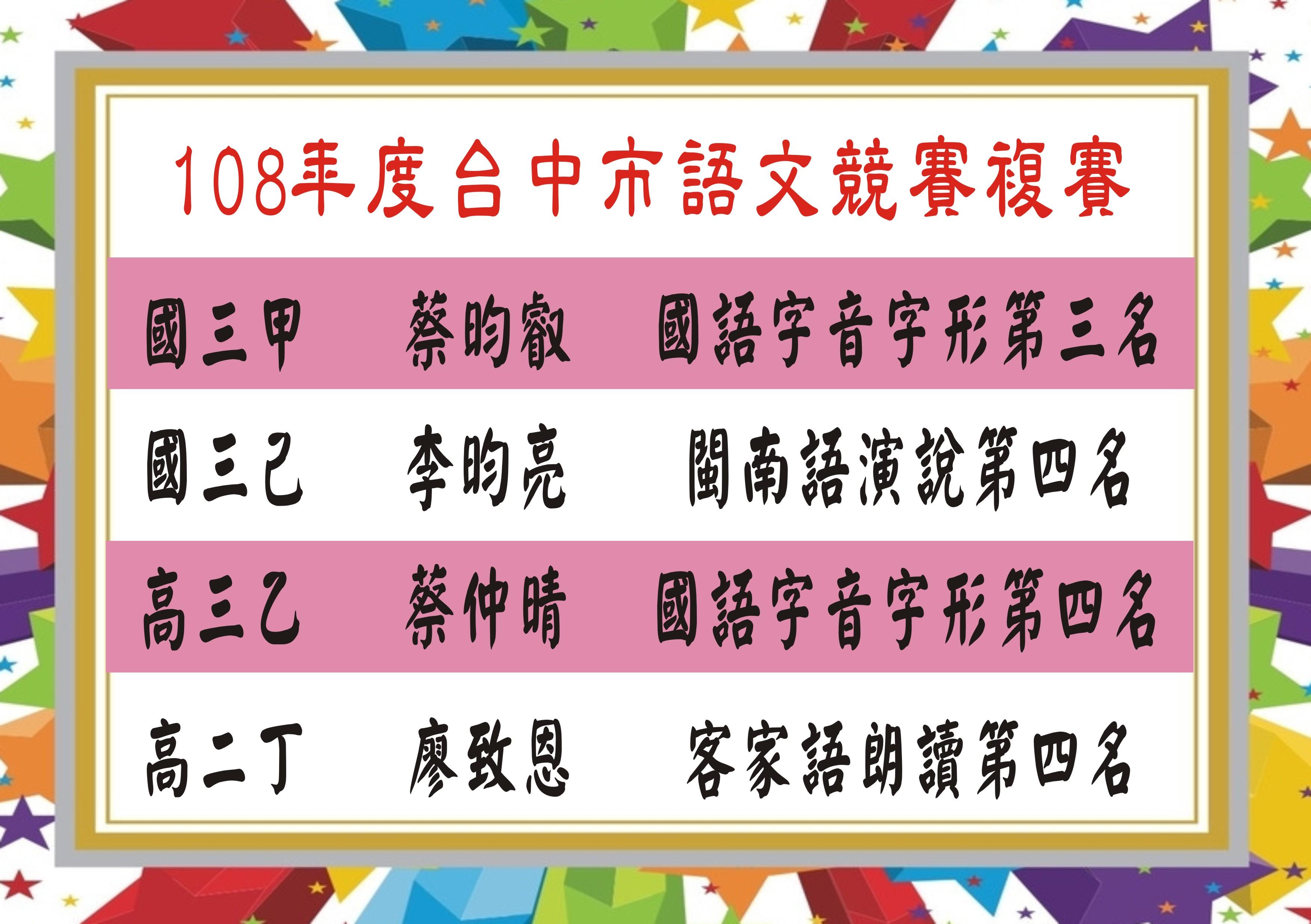 賀~本校參加「108年台中市語文競賽複賽」榮獲佳績